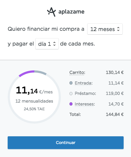 Conceptos financiacion Aplazame