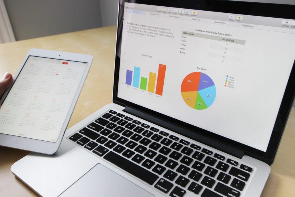 30 KPIs para eCommerce a incluir en tu cuadro de mandos
